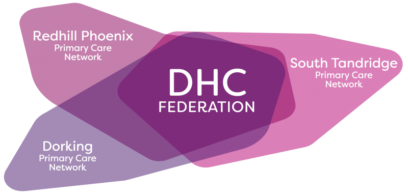 Dorking Federation Graphic